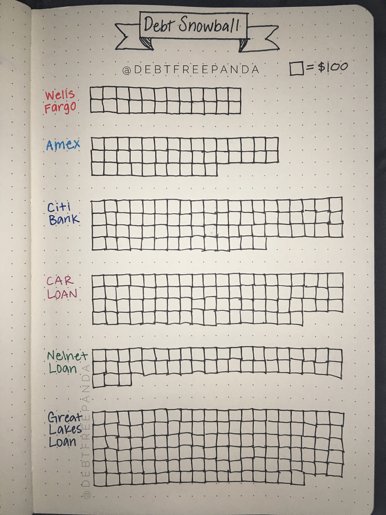 bullet journal debt snowball