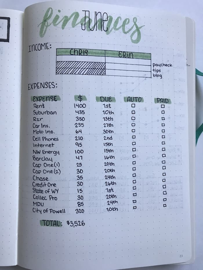 bullet journal financial planning