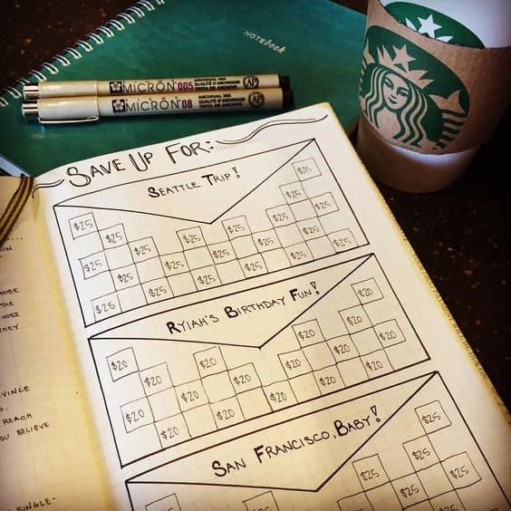 bullet journal financial planning