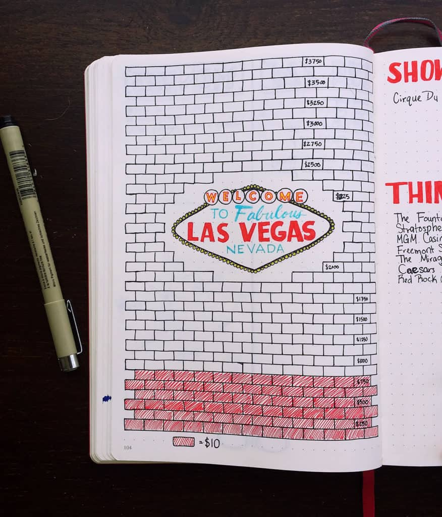 bullet journal travel savings goals
