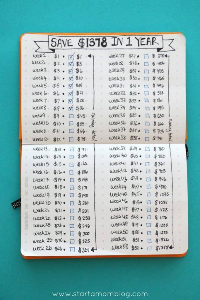 bullet journal save money